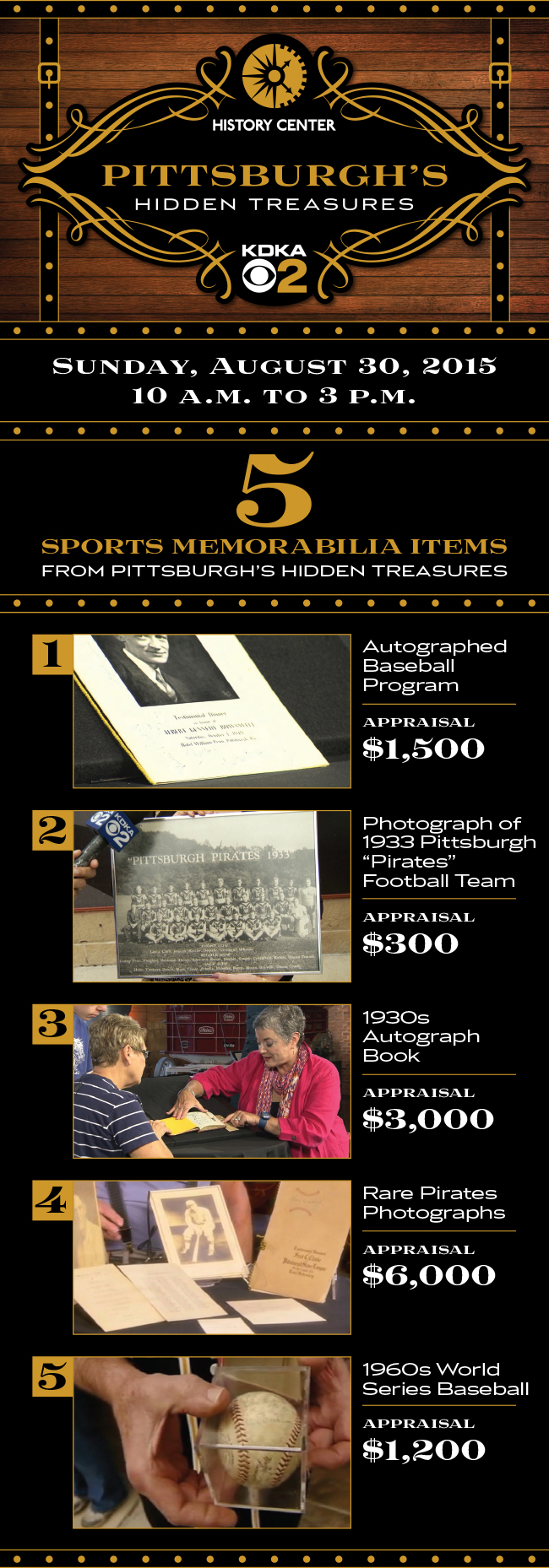 Pittsburgh's Hidden Treasures - Infographic: Sports Items