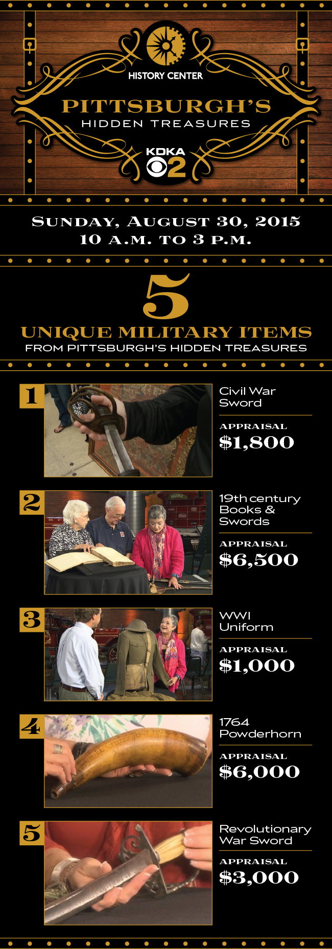 Pittsburgh's Hidden Treasures - Infographic: Military Items