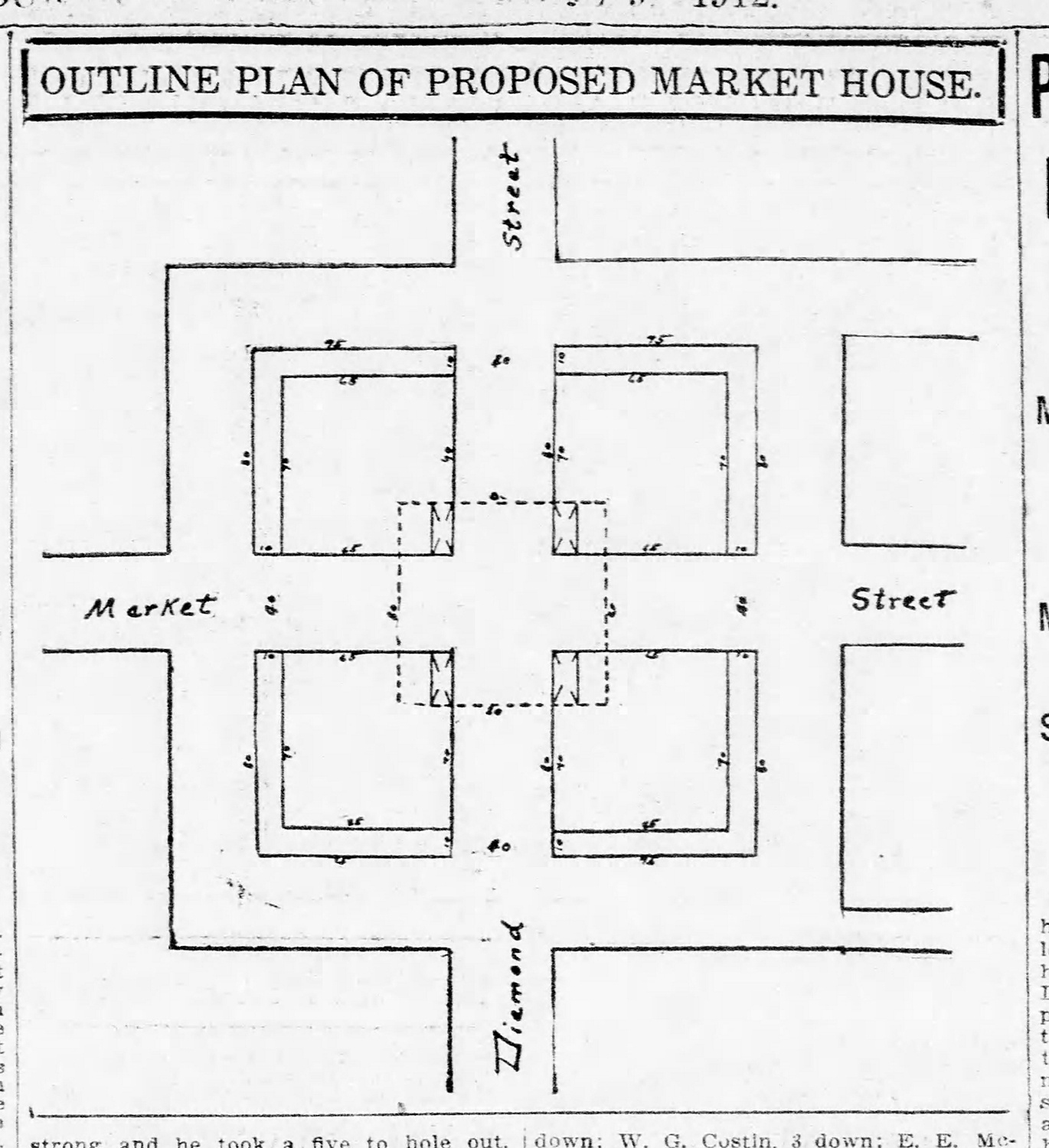 Outline Plan of Proposed Market House, 1912.